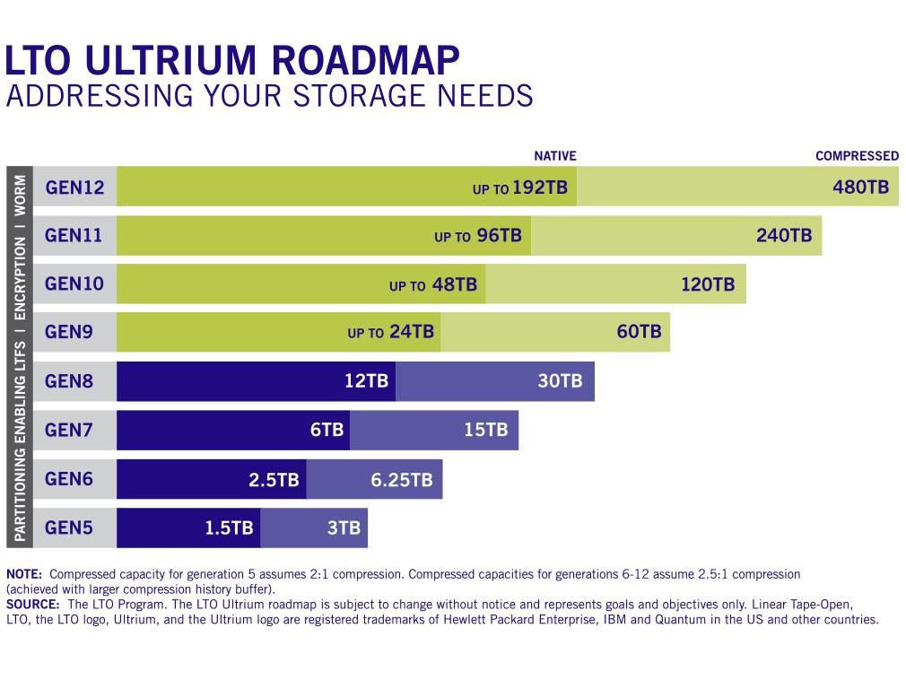 LTO17_0397-RoadMap-Chart_0926_RGB_2X